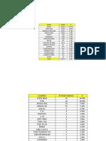 Resultado de Vidrio - Noviembre 2019 - CONSOLIDADO