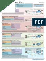 Cisco_NAT_Cheat_Sheet.pdf