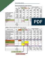 Exercices Corrigés - Tableau de répartition des charges indirectes (Répartition croisé ou réciproque)
