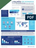 Infográfico Câncer de Pulmão.pdf