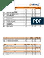 Lista de Precio Dina SF Mayor Nueva  01-08-2019