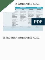 ESTRUTURA AMBIENTES ACSC