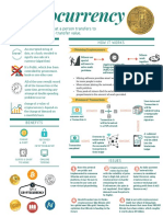 Cryptocurrency.pdf