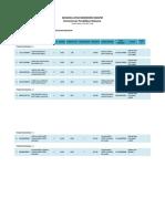 Aplikasi Pengurusan Bantuan.docx