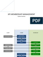 KPI - System Overview v2(1)