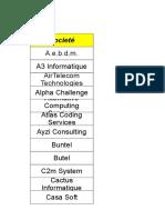 Base de données de sociétés spécialises en Informatique Et Telecom