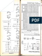 [EXTRACT] BetonKalender 1988 Teil I - triangular distr load 1