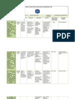 Planificación por unidad 7°.docx