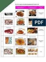 Modifikasi Makanan Khas Daerah Berbahan Hewani dan Nabati