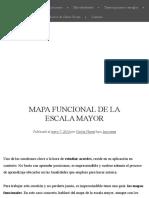 Mapa funcional de la escala mayor _ El Blog de Carlos Vicent