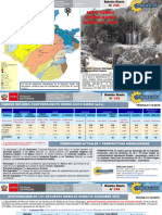 Boletín Hidroclimatico 248