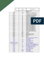 Parameterlist