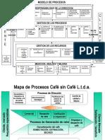 Ejemplos Mapas de Procesos para SGC 130906