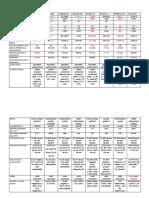 Indicatori selectarea pietelor externe