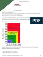 Blood Pressure _ Blood pressure chart