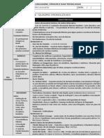 DICA 05 Literatura Brasileira