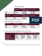Deposit & withdrawal limits (13)