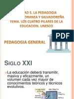 TEMA. LOS CUATRO PILARES DE LA EDUCACION