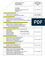 Courses Offered, Procedure, Requirements CEE.pdf