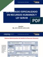 RECURSO HUMANOS SESION 04 - PLATAFORMA.pdf