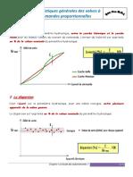 5_Hydr_Proport_Caractéristiques des valves proportionnelles.pdf