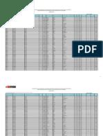Cuadro de Méritos-dre Huánuco Contrato Docente 2020-2021