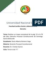 Mapa conceptual de la pág. 53 a la 78 del libro Derecho Procesal Constitucional de Domingo García Belaunde