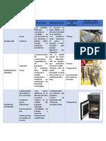 metodos de deshidratacion.docx
