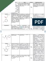 Farmaco adrenergico 2.0