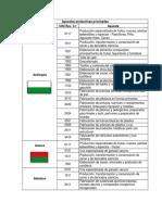 Apuestas-Productivas-Nacionales.pdf
