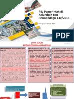 Webminar Dana Kelurahan.pptx