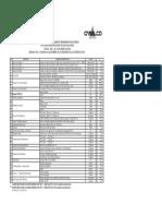 Precios promedio de materiales de construcción_enero 2014.pdf