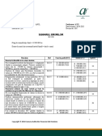 Exemple ISA 450 21  septembrie final CAFR.pdf