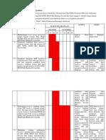 Jadwal Pelaksanaan Rancangan Aktualisasi (barchart sri)
