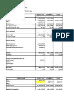 Powerol - Monthly MIS Format (2)