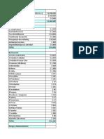 Turismo Rural Accesible- La Finca SRL- Formulación y Evaluación de Proyectos turísticos.Excel