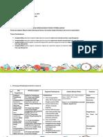 LK.3 Format desain pembelajaran UNIT 1 - LILIS