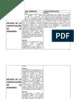 HECHOS DE LA CONTESTACIÓN DE LA DEMANDA.docx