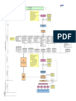 72785636-20090810-ST-DM-Approval-Process-Flowchart.pdf