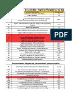 CHECK LIST ISO 9001.xlsx