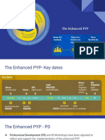 Presentation on the Enhanced PYP