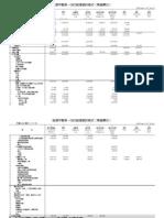 2.能源平衡表OECD能源統計格式(熱值單位)(096)