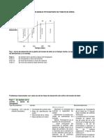 Tamarillo plan fitosanitario