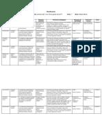 Planificación 14 - 18 agosto