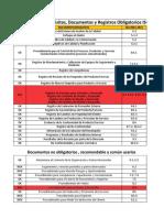 CHECK LIST ISO 9001:2015