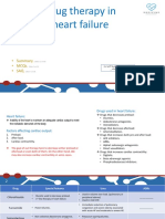 Treatment of Heart failure summary MCQs and SAQ