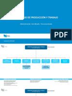 Organigrama Ministerio de Produccion