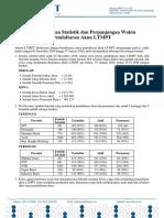 01-Siaran Pers_Perkembangan Statistik dan Perpanjangan Waktu Pendaftaran Akun LTMPT