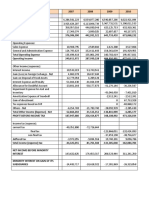 WIKA's Financial Report Analysis