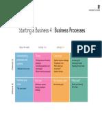 SaB4_Business_Processes.pdf